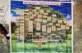 Праздник родословной «Шәжәрә байрамы»